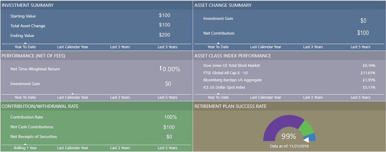 Ogorek Wealth Management's Client Center portal