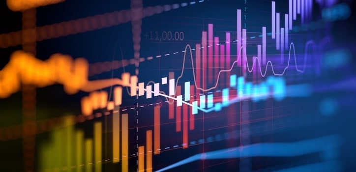 Emotionless Investment Management