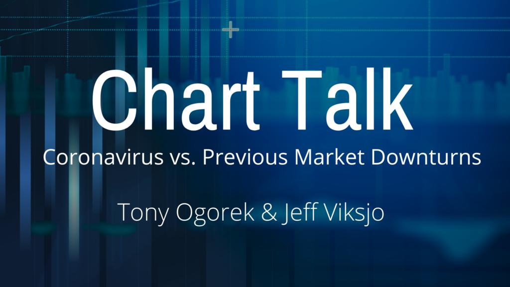 Coronavirus vs. Previous Market Downturns
