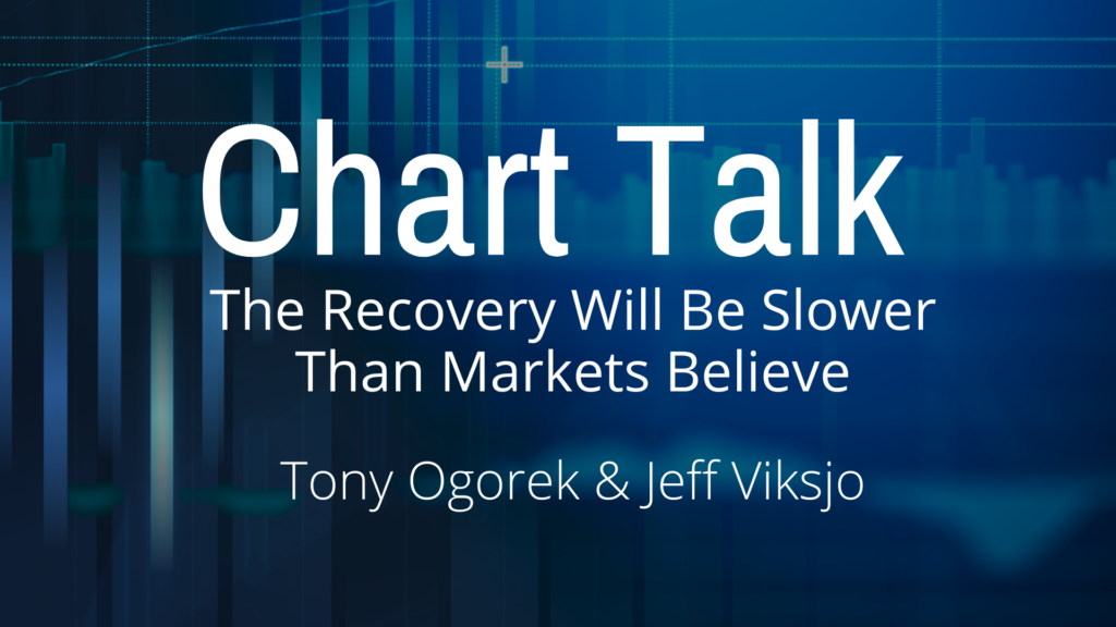 The Recovery Will Be Slower Than Markets Believe